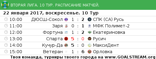 таблице вторая лига украина 2015-2016